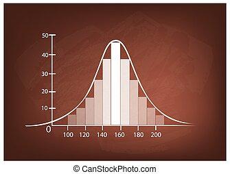 distribución, o, pizarra, normal, gráfico, gaussian, campana, curva