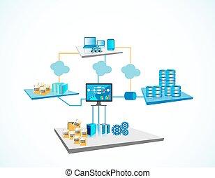 distributed, tecnologia, architettura