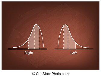 distribution, tableau, positve, négatif, courbe