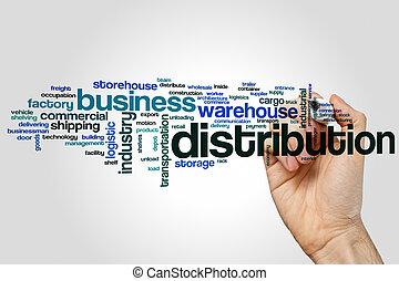 Distribution word cloud