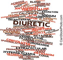 Diuretic - Abstract word cloud for Diuretic with related...