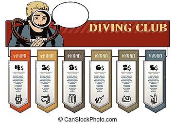 diver., brand., άνθρωποι , style., infographic, retro , δικό σου