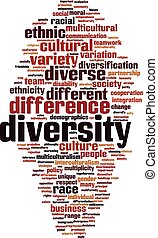 diversità, parola, nuvola