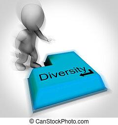 diversité, moyens, gamme, clavier, désaccord,...