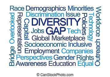 Diversity Gap Word Cloud