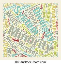 Diversity text background wordcloud concept