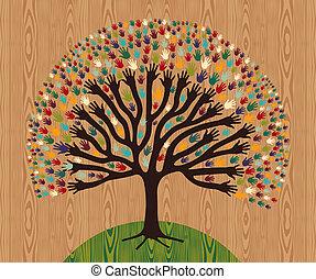 Diversity Tree hands over wooden pattern