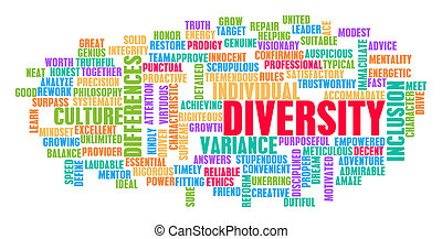 Diversity Word Cloud Concept