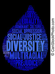 Diversity word cloud on a black background.