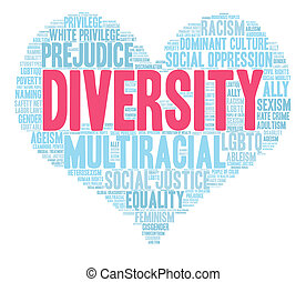 Diversity word cloud on a white background.