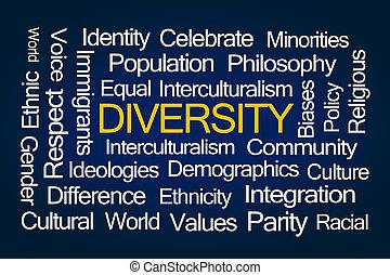 Diversity Word Cloud