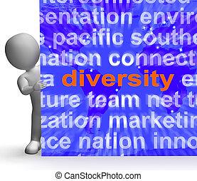 Diversity Word Cloud Sign Shows Multicultural Diverse Culture