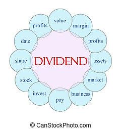 Dividend Circular Word Concept