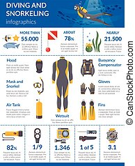 Diving And Snorkeling Infographics - Diving and snorkeling...