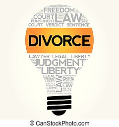 Divorce bulb word cloud collage, law concept background