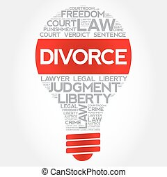 Divorce bulb word cloud