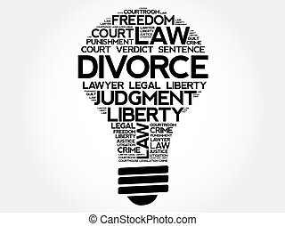 Divorce bulb word cloud concept