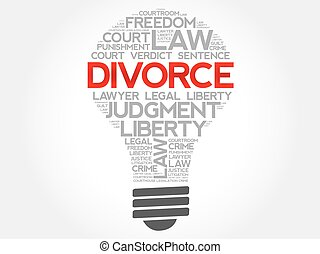 Divorce bulb word cloud