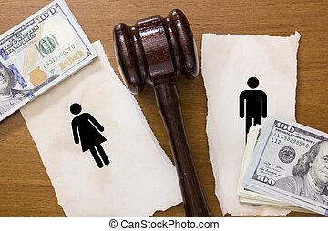 Divorce section