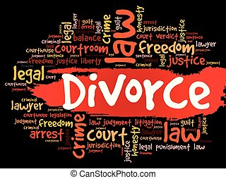 Divorce word cloud collage, law concept background