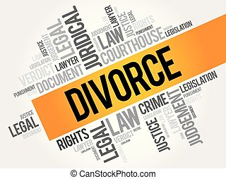 Divorce word cloud collage