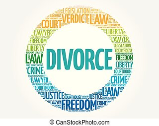 Divorce word cloud concept background