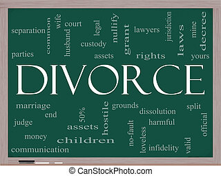 Divorce Word Cloud Concept on a Blackboard - Divorce Word...