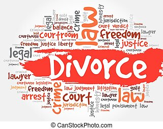 Divorce word cloud