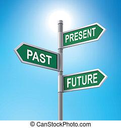 dizendo, sinal, passado, futuro, estrada, presente, 3d