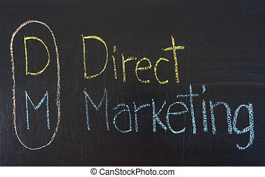 DM acronym Direct Marketing