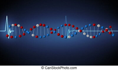 Digitally generated animation of rotating DNA double helix while heart rate shows