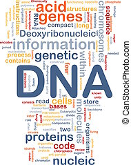 DNA genetic background concept - Background concept...