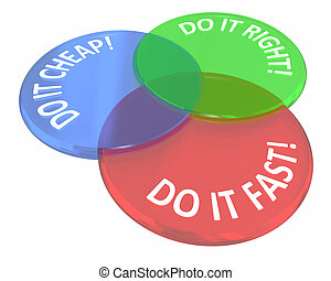 Do it Fast Cheap Right Demands Venn Circles 3d Illustration