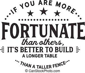 do que, cerca, construir, tabela, tempo, alto