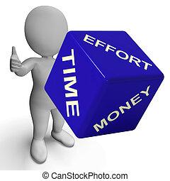 dobókocka, ügy, pénz, idő, erőfeszítés, előad