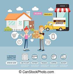 doboz, felszabadítás, vásárlók, neki, illustration., szolgáltatás, mozgatható, nagy, online, house., vektor, ügy women, conceptual., futár, birtok, marketing, elülső, autó, kartonpapír, ember