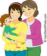 dochter, moeders