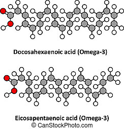 Docosahexaenoic (DHA, cervonic acid) and eicosapentaenoic (EPA, timnodonic acid) omega-3 fatty acid molecules.