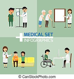 Doctor and medical set with patient in various pose for advertising or presentation. vector illustration.
