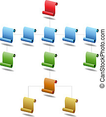 Document Org Chart  isolated on a white background.