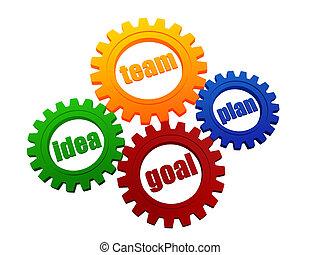 doel, kleurrijke, tandwielen, team, idee, plan