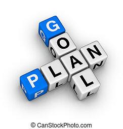 doel, plan