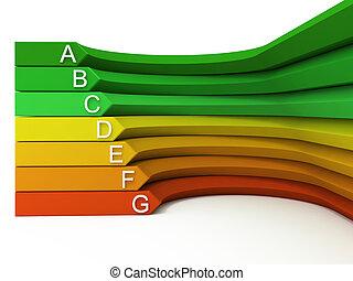 doelmatigheid, energie, concept, 3d