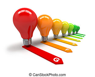 doelmatigheid, energie, concept