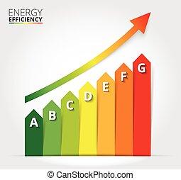 doelmatigheid, energie, rating.