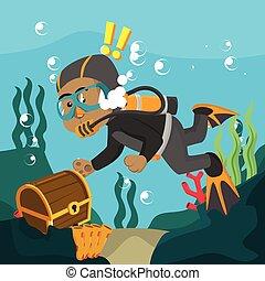 dog diver find treasure chest
