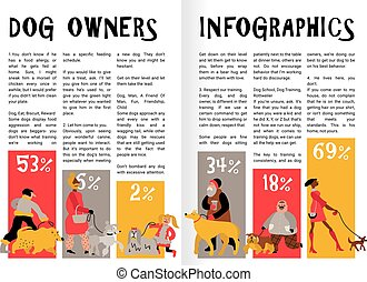 Dog Owners Infographics
