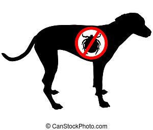 Dog prohibition sign for ticks