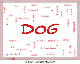 Dog Word Cloud Concept on a Dry Erase Board with great terms...