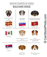 Dogs by country of origin. Balkans dog breeds: Macedonian,...
